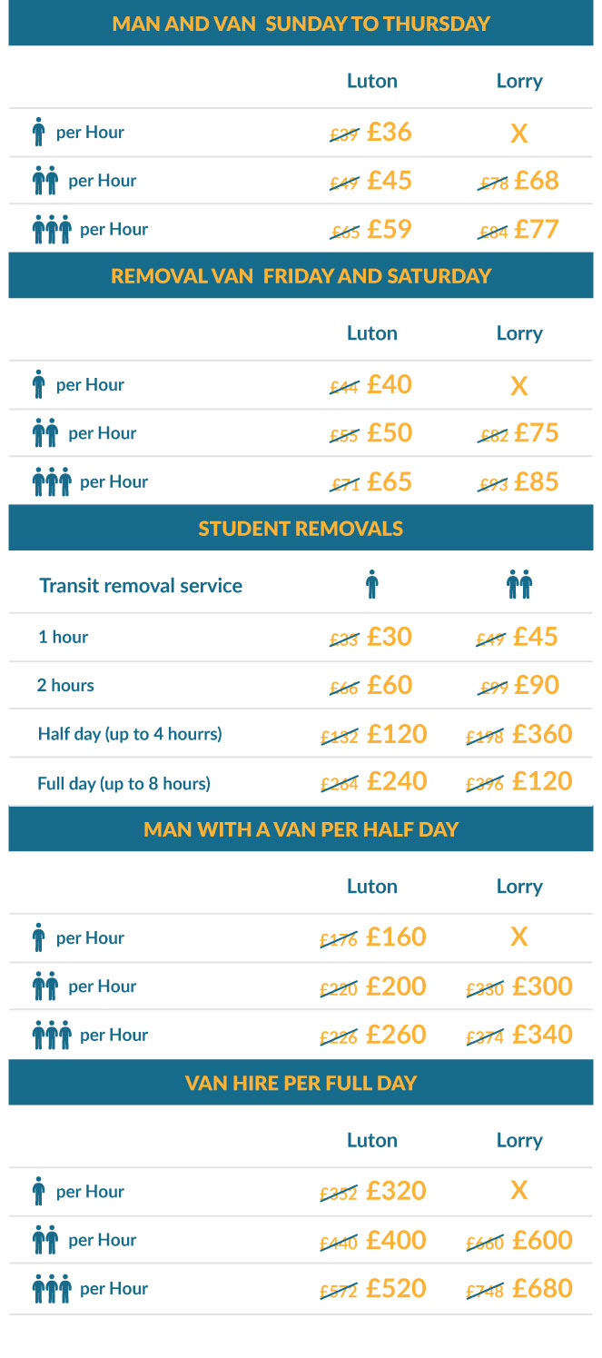 Professional Removal Services Pricing